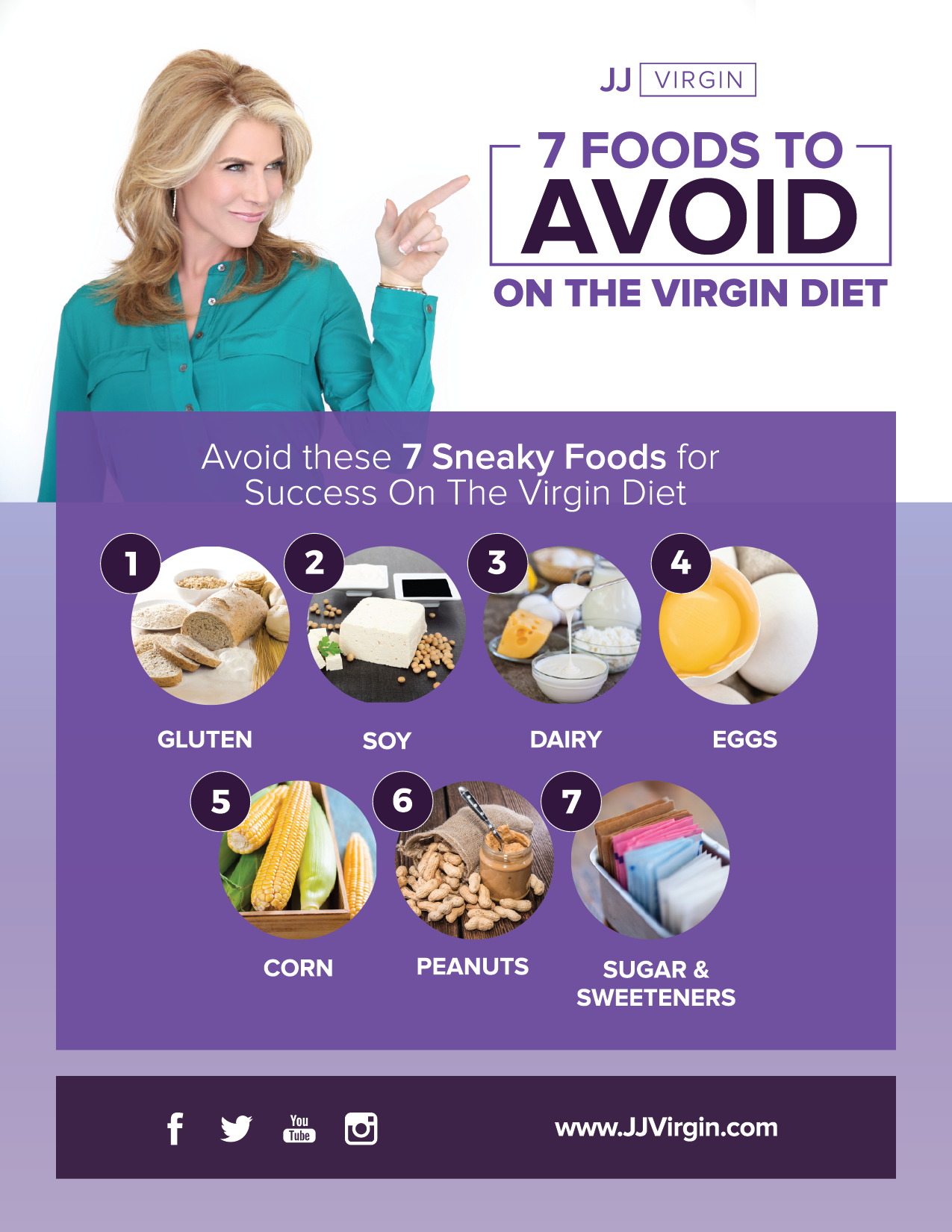 Carbohydrate Foods To Avoid When Dieting