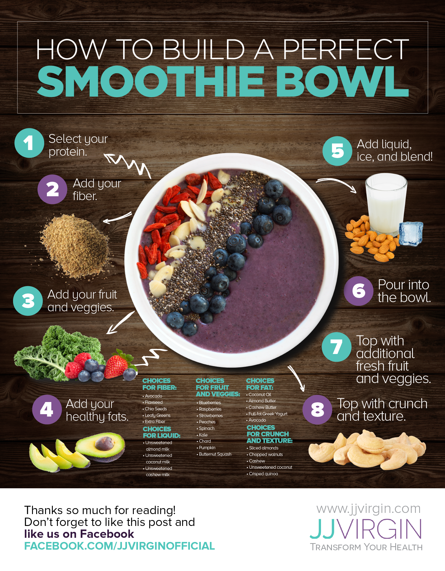 howtobuildaperfectsmoothiebowl